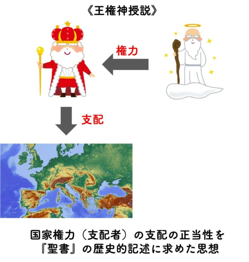 社会契約説と王権神授説