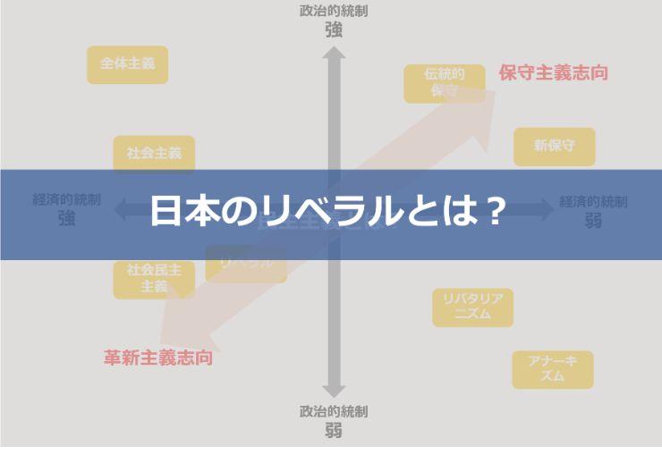 日本のリベラルとは