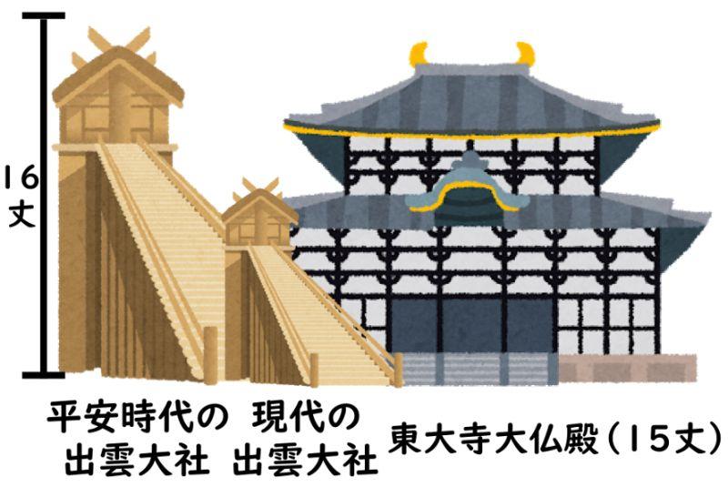 出雲大社と東大寺大仏殿の比較