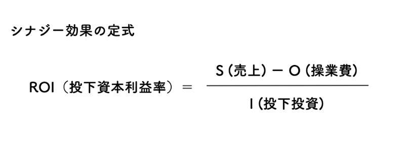 アンゾフのシナジー効果(定式)