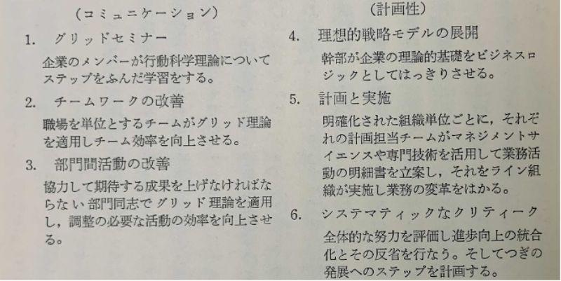 グリット方式による組織づくりの6段階